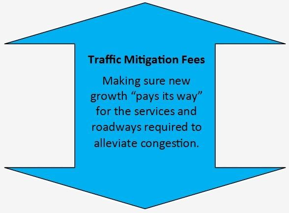 Traffic Mitigation Fee